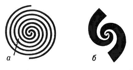 Рис. 1. Плоские спиральные антенны: а — архимедова спираль; б — логарифмическая спираль. Спиральная антенна.