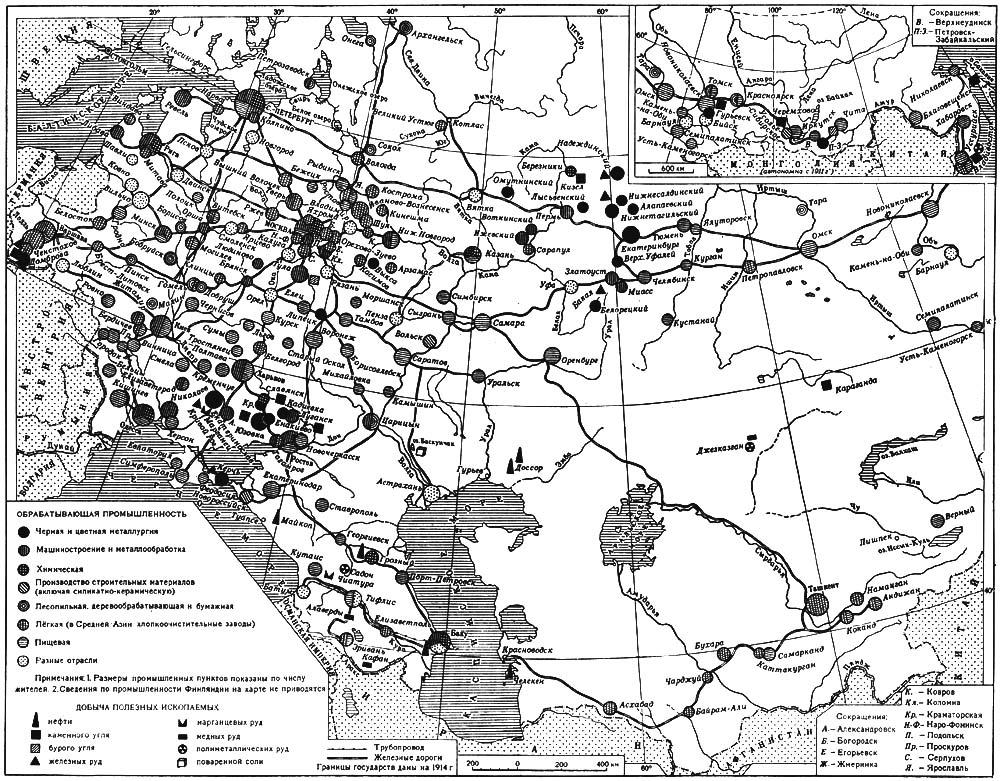 Промышленность России в 1913 г. СССР. Капиталистический строй.