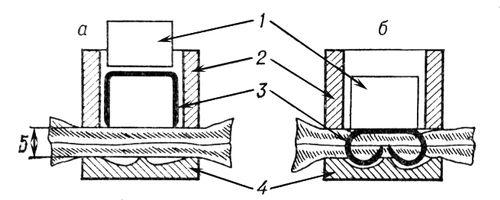 Схема работы шьющего механизма: а — до прошивания, б — после прошивания; 1 — толкатель; 2 — паз; 3 — скобка; 4 — лунка для загиба скобки; 5 — сшиваемая ткань. Сшивающие аппараты.