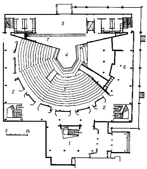 «Тирон Гатри театр» в Миннеаполисе (США). 1963. Архитектор Р. Рапсон. План: 1 — вестибюль; 2 — гардероб; 3 — амфитеатр; 4 — сцена; 5 — склад бутафории; 6 — кулуары; 7 — подвижные декоративные задники. Театр.