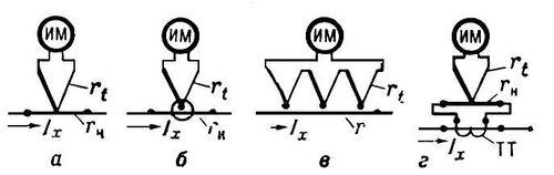 Схемы термоэлектрических приборов для измерения тока: а — контактная, с одной термопарой; б, в — бесконтактные, с одной и с несколькими включенными последовательно термопарами; г — с включением через высокочастотный трансформатор тока ТТ; I<sub>x</sub> — измеряемый ток; r<sub>н</sub> — нагреватель; r<sub>t</sub> — термопара; ИМ — магнитоэлектрический измеритель. Термоэлектрический прибор.