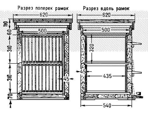 Рис. 2. Схема устройства двухкорпусного улья. Улей.