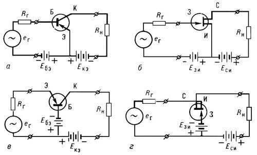 Рис. 2. Принципиальные схемы усилителей на биполярных и полевых транзисторах: с общим эмиттером (а), общим истоком (б), общей базой (в) и общим затвором (г); Э, К, Б — эмиттер, коллектор и база биполярного транзистора; И, З, С — исток, затвор и сток полевого транзистора; е<sub>r</sub> — источник усиливаемых колебаний; R<sub>г</sub>, R<sub>н</sub> — эквивалентные сопротивления входной цепи и нагрузки; Е<sub>бэ</sub>, Е<sub>кэ</sub>, Е<sub>зи</sub>, Е<sub>си</sub> — источники постоянного тока соответственно в цепях база — эмиттер, коллектор — эмиттер, затвор — исток, сток — исток. Название типа усилителя определяется тем, какая область (электрод) транзистора является общей для цепи источника усиливаемого сигнала и цепи нагрузки. Усилитель электрических колебаний.