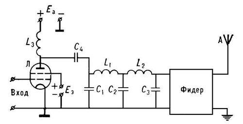 Рис. 4. Схема оконечного усилительного каскада радиопередающего устройства с фильтром нижних частот: Л — электронная лампа (тетрод); А — антенна; L<sub>1</sub>, L<sub>2</sub> и C<sub>1</sub>—C<sub>3</sub> — катушки индуктивности и конденсаторы, образующие фильтр нижних частот; L<sub>3</sub> — дроссель в цепи питания лампы; C<sub>4</sub> — разделительный конденсатор; E<sub>a</sub> и Е<sub>э</sub> — источники постоянного тока в анодной цепи и цепи экранирующей сетки. Усилитель электрических колебаний.