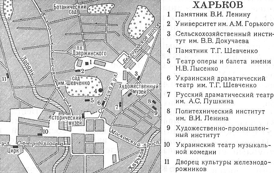 Харьков. Харьков.