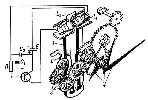 Рис. 6. Схема камертонных часов: Т — транзистор; R — резистор; C — конденсатор; L<sub>1</sub> — обмотка освобождения; L<sub><span style='font-family: