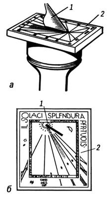 Рис. 1. Солнечные часы: а — горизонтальные; б — вертикальные; 1 — стержень (пластина), тень от которой служит указателем времени на циферблате 2. Часы (прибор).
